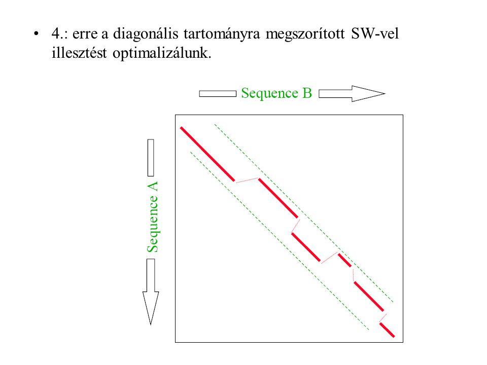 4.: erre a diagonális tartományra megszorított SW-vel illesztést optimalizálunk.