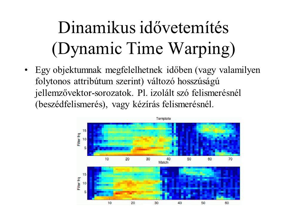 Dinamikus idővetemítés (Dynamic Time Warping)