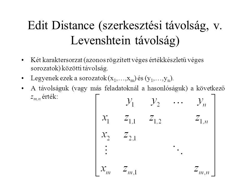 Edit Distance (szerkesztési távolság, v. Levenshtein távolság)