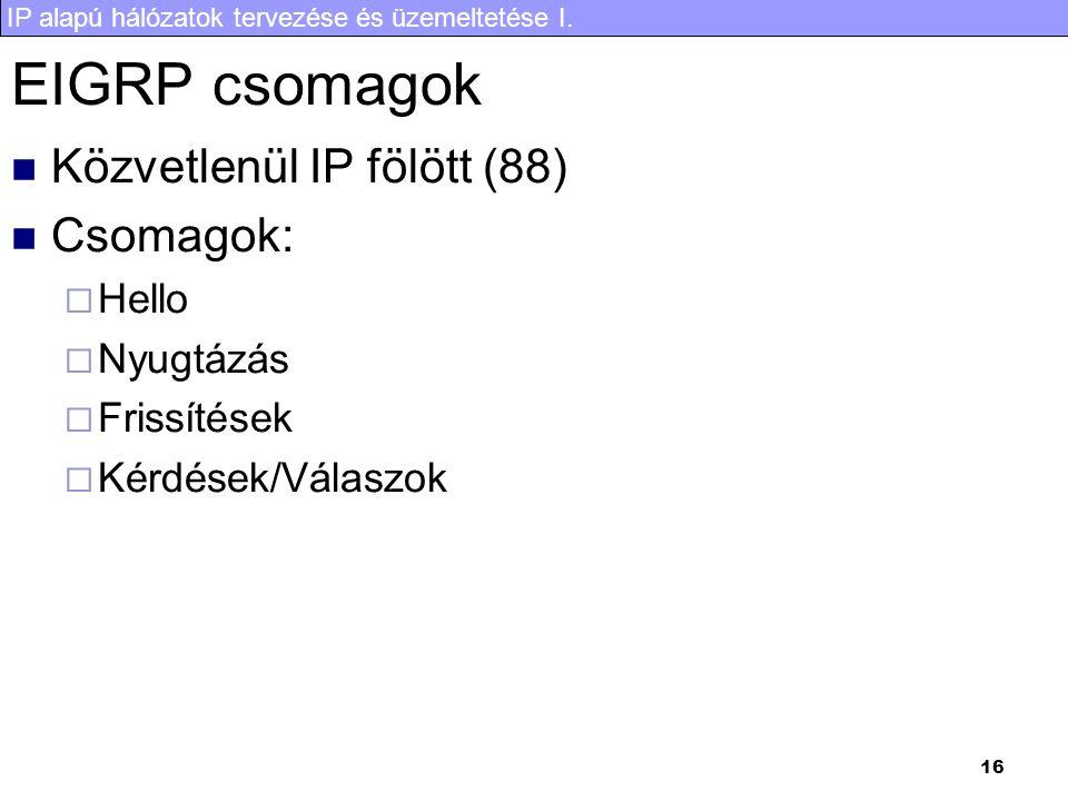 EIGRP csomagok Közvetlenül IP fölött (88) Csomagok: Hello Nyugtázás