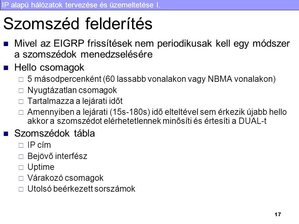 Szomszéd felderítés Mivel az EIGRP frissítések nem periodikusak kell egy módszer a szomszédok menedzselésére.