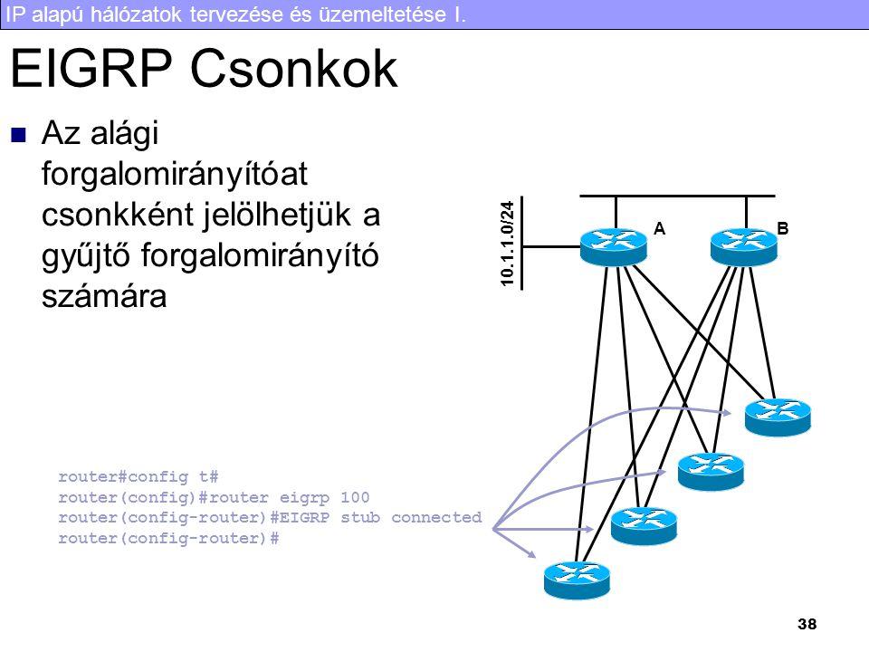 EIGRP Csonkok Az alági forgalomirányítóat csonkként jelölhetjük a gyűjtő forgalomirányító számára. A.