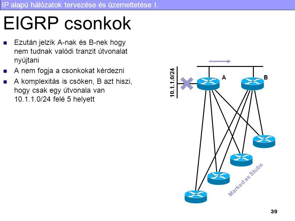EIGRP csonkok Ezután jelzik A-nak és B-nek hogy nem tudnak valódi tranzit útvonalat nyújtani. A nem fogja a csonkokat kérdezni.