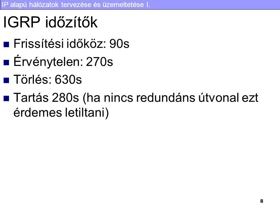 IGRP időzítők Frissítési időköz: 90s Érvénytelen: 270s Törlés: 630s