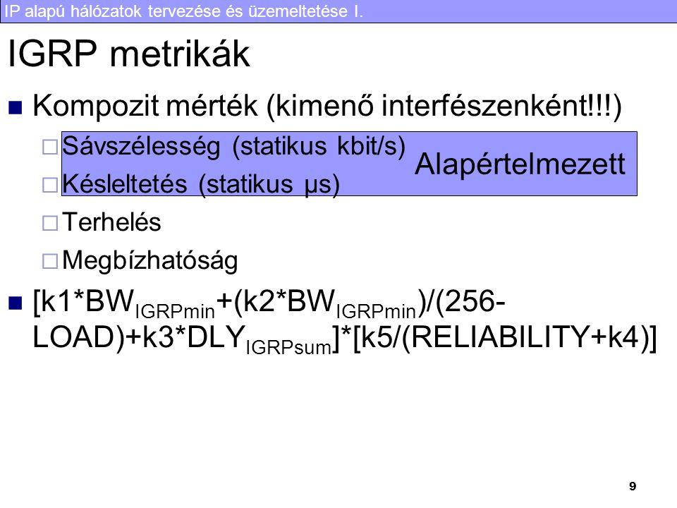 IGRP metrikák Kompozit mérték (kimenő interfészenként!!!)