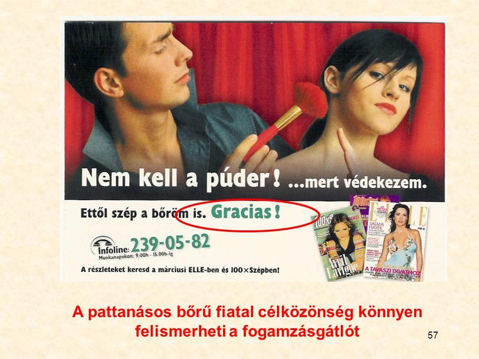 A pattanásos bőrű fiatal célközönség könnyen felismerheti a fogamzásgátlót