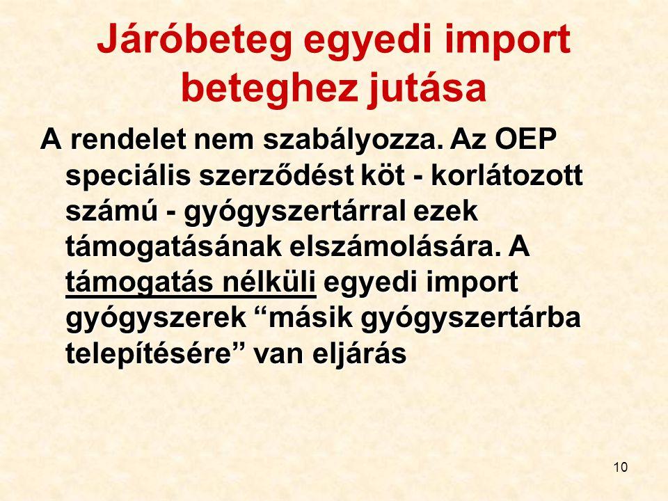 Járóbeteg egyedi import beteghez jutása