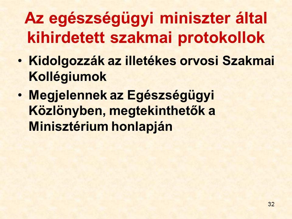 Az egészségügyi miniszter által kihirdetett szakmai protokollok