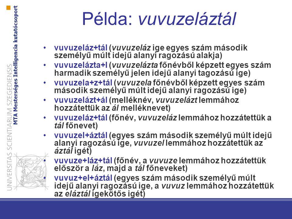Példa: vuvuzeláztál vuvuzeláz+tál (vuvuzeláz ige egyes szám második személyű múlt idejű alanyi ragozású alakja)