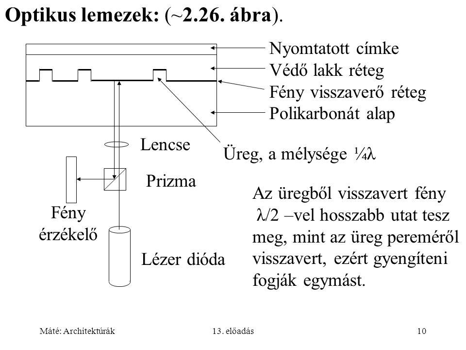 Optikus lemezek: (~2.26. ábra).