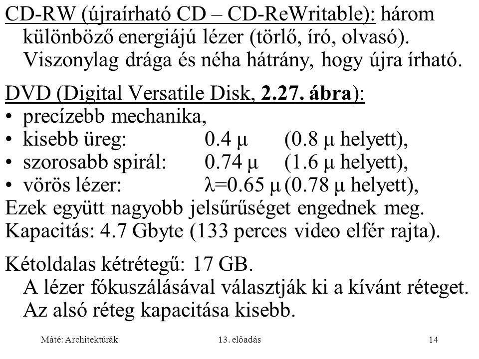 DVD (Digital Versatile Disk, 2.27. ábra): precízebb mechanika,