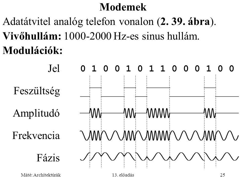 Adatátvitel analóg telefon vonalon (2. 39. ábra).