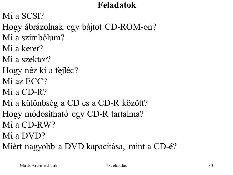 Hogy ábrázolnak egy bájtot CD-ROM-on Mi a szimbólum Mi a keret