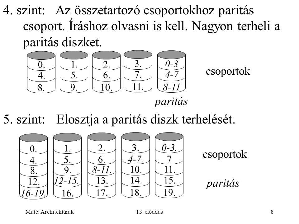 5. szint: Elosztja a paritás diszk terhelését.