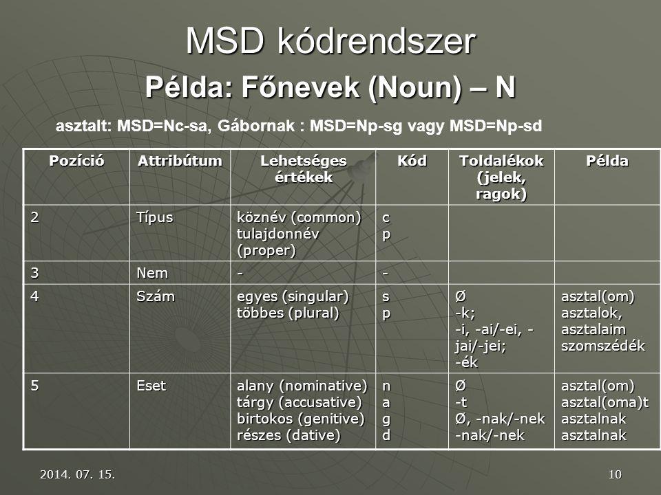 MSD kódrendszer Példa: Főnevek (Noun) – N
