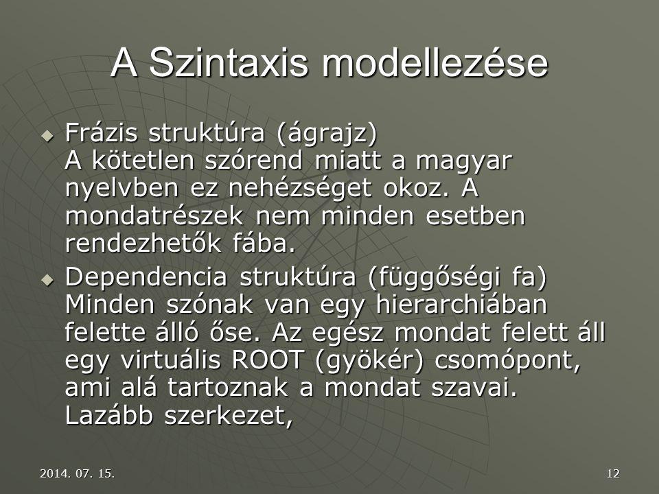 A Szintaxis modellezése