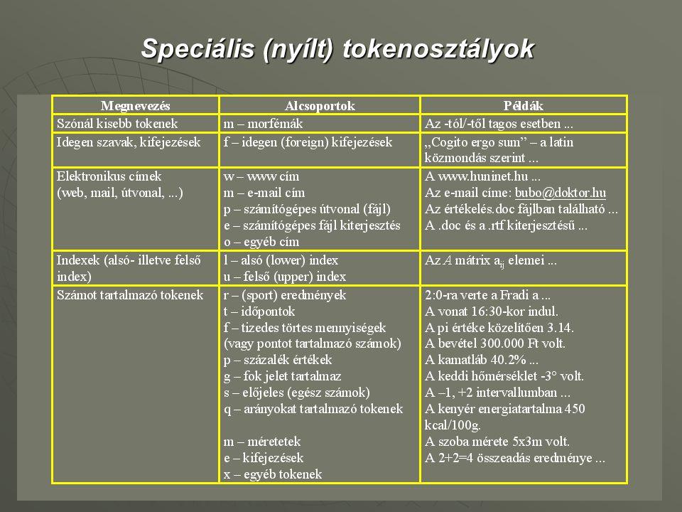 Speciális (nyílt) tokenosztályok