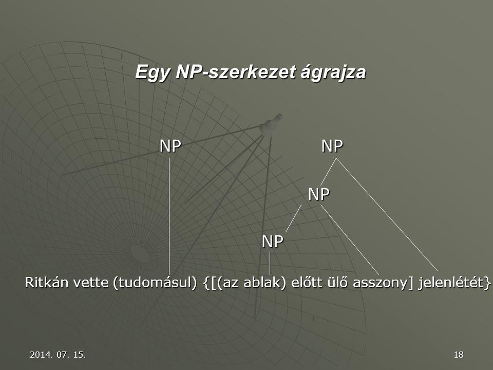 Egy NP-szerkezet ágrajza