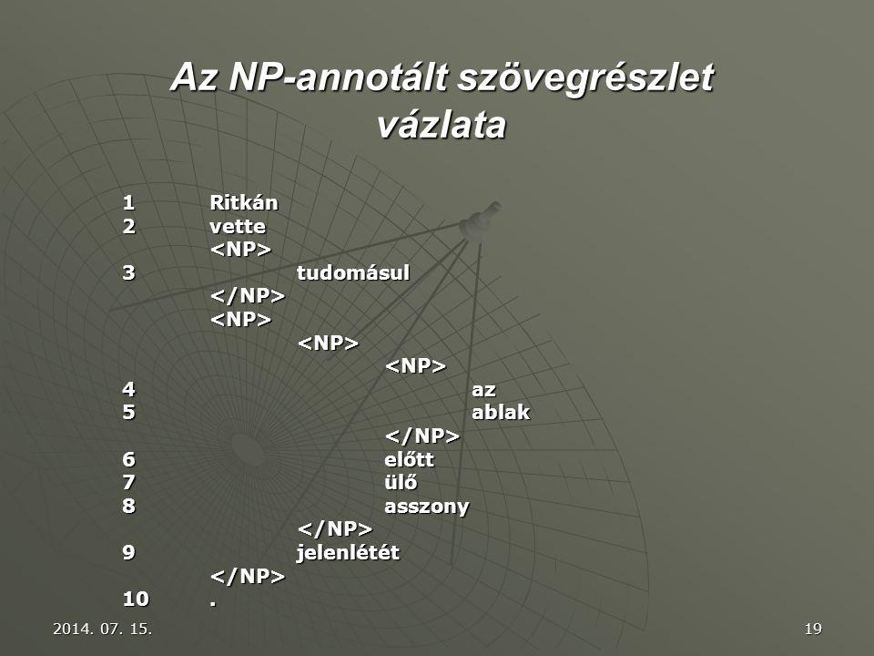 Az NP-annotált szövegrészlet vázlata