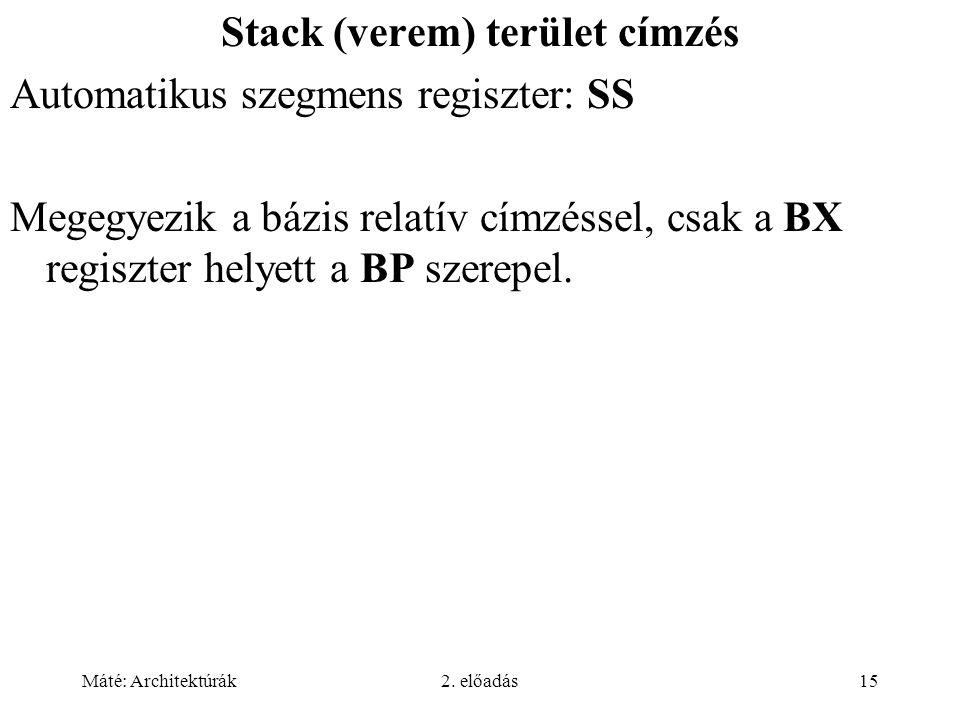 Stack (verem) terület címzés