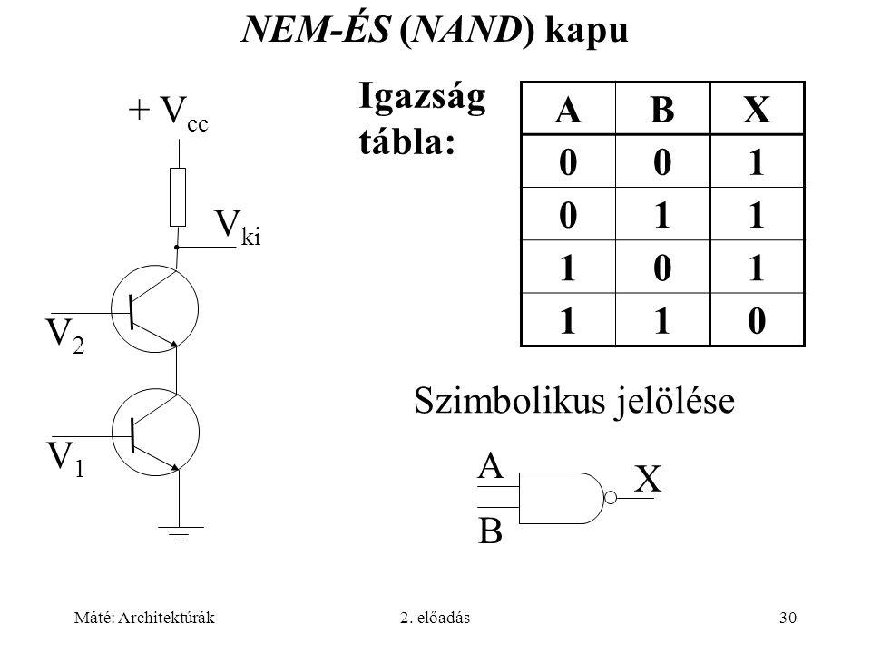 NEM-ÉS (NAND) kapu Igazság tábla: + Vcc V1 Vki V2 A B X 1