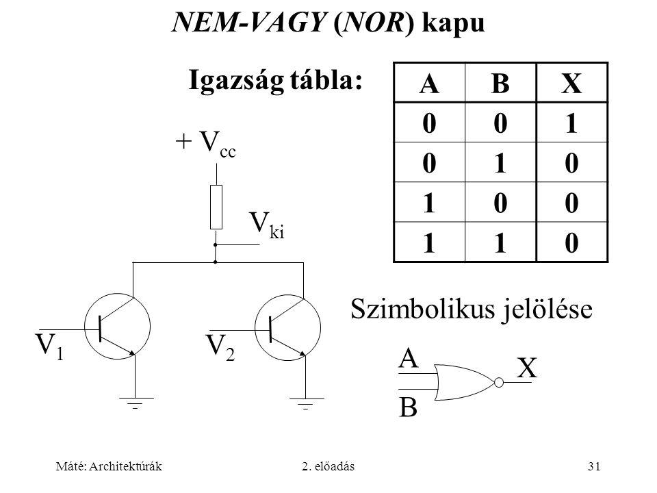 NEM-VAGY (NOR) kapu A B X 1