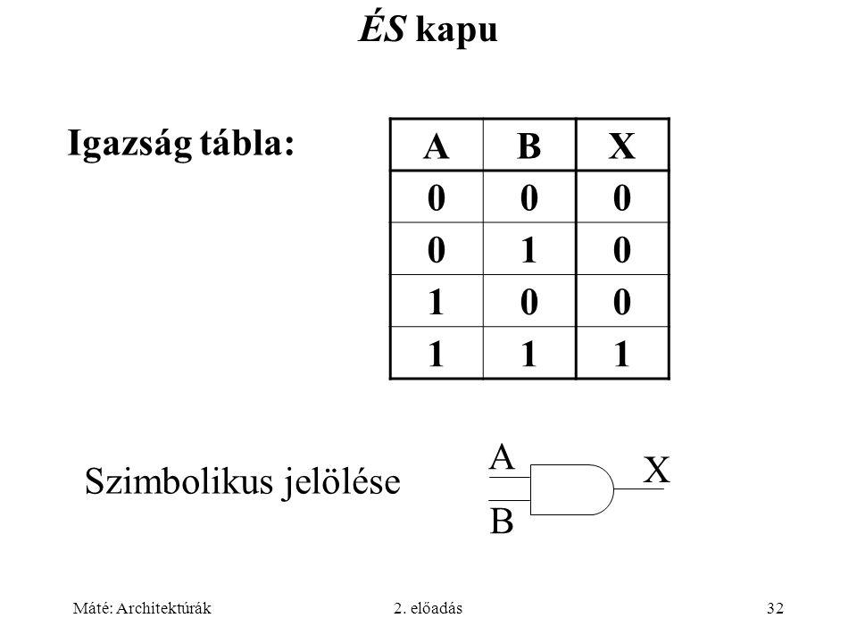 ÉS kapu Igazság tábla: A B X 1 A B X Szimbolikus jelölése