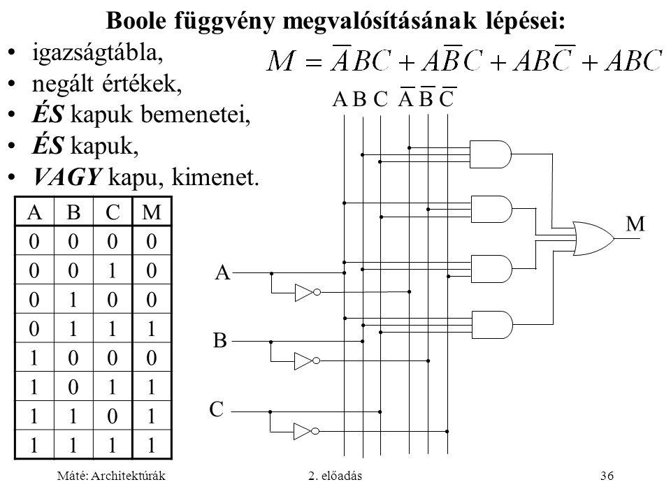 Boole függvény megvalósításának lépései:
