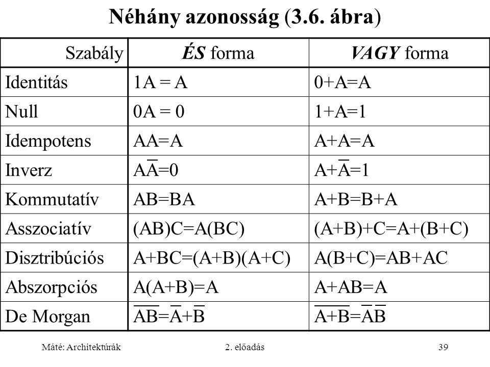 Néhány azonosság (3.6. ábra)