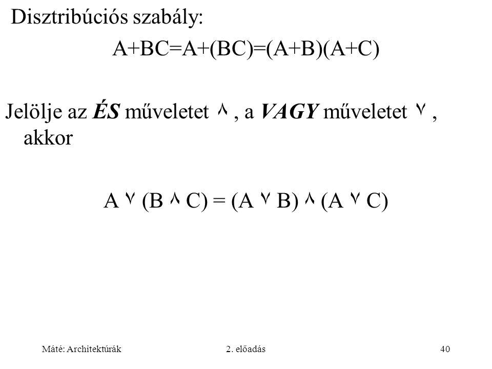 A+BC=A+(BC)=(A+B)(A+C)