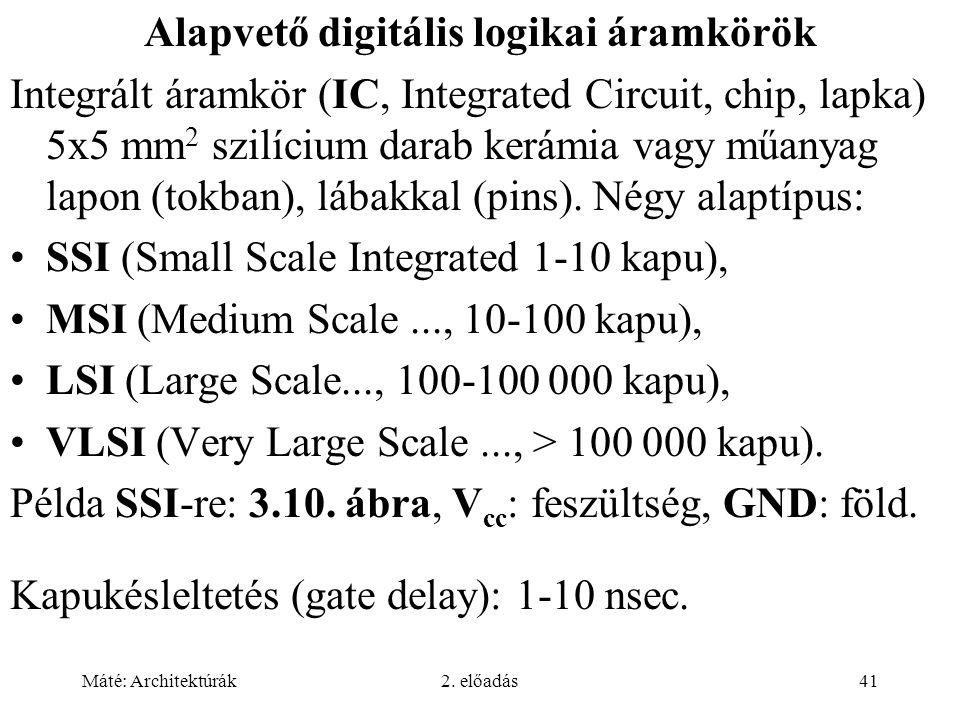 Alapvető digitális logikai áramkörök