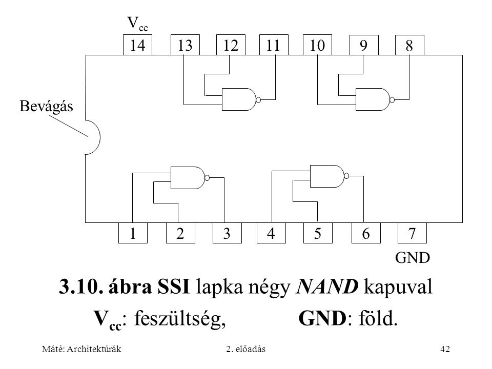 3.10. ábra SSI lapka négy NAND kapuval Vcc: feszültség, GND: föld.