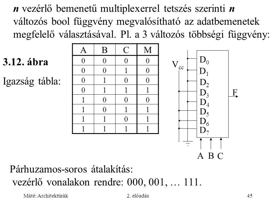 n vezérlő bemenetű multiplexerrel tetszés szerinti n változós bool függvény megvalósítható az adatbemenetek megfelelő választásával. Pl. a 3 változós többségi függvény: