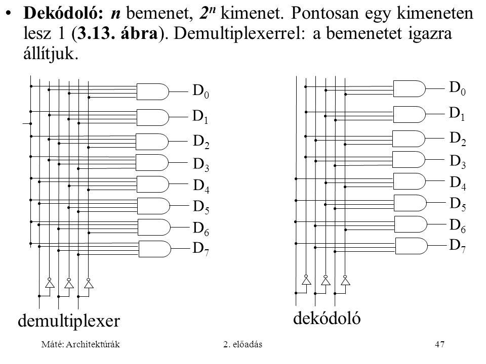 Dekódoló: n bemenet, 2n kimenet. Pontosan egy kimeneten lesz 1 (3. 13