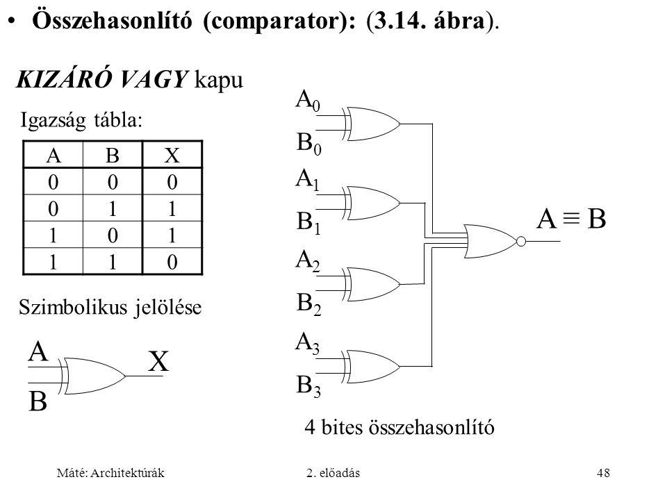 A ≡ B A X B Összehasonlító (comparator): (3.14. ábra).