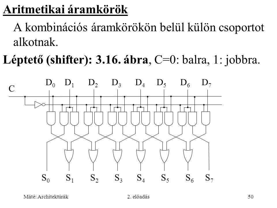 Aritmetikai áramkörök