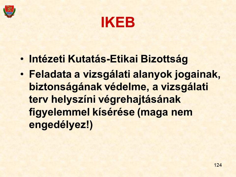 IKEB Intézeti Kutatás-Etikai Bizottság