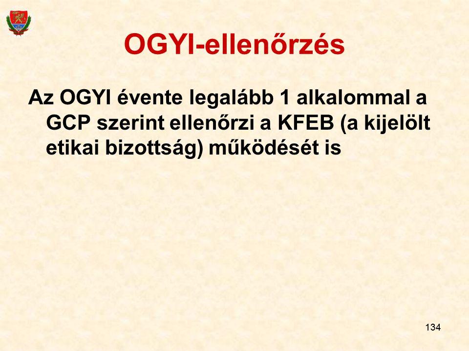 OGYI-ellenőrzés Az OGYI évente legalább 1 alkalommal a GCP szerint ellenőrzi a KFEB (a kijelölt etikai bizottság) működését is.