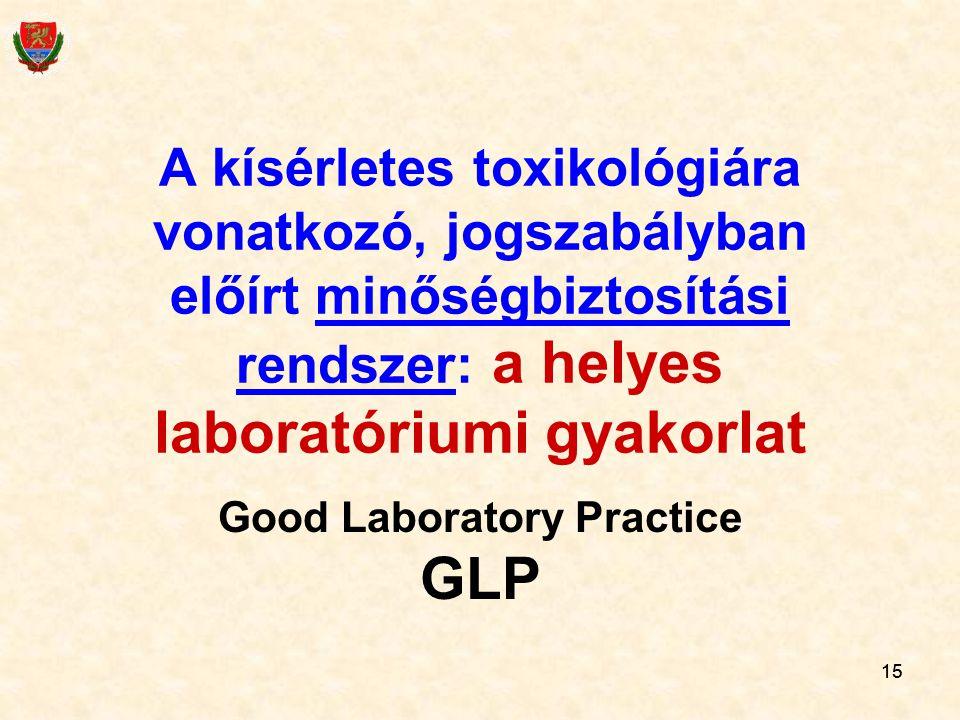 Good Laboratory Practice GLP