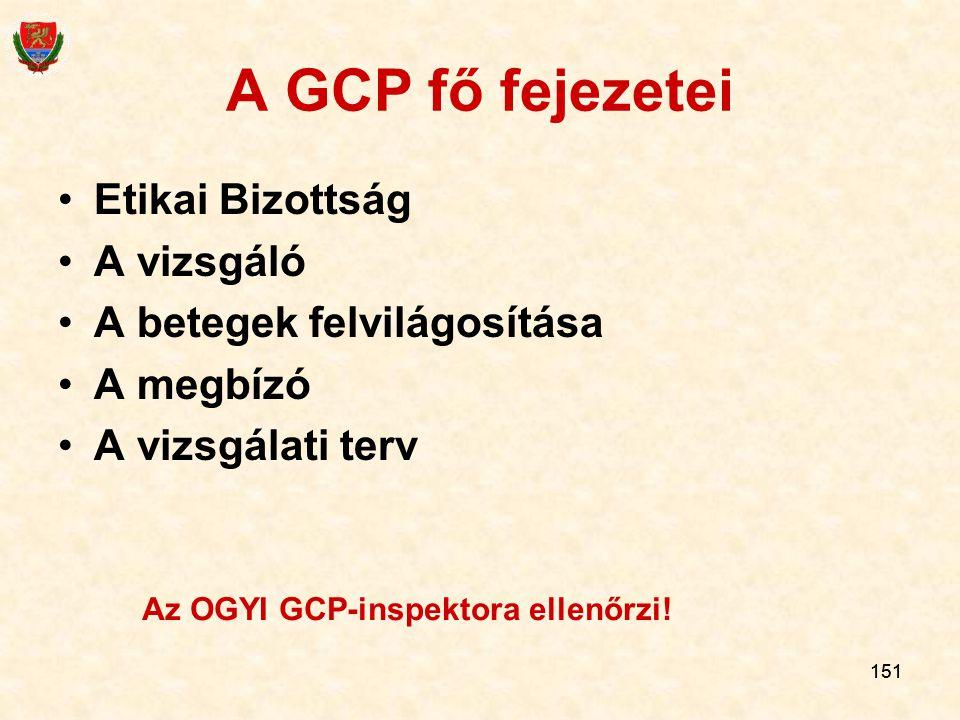 A GCP fő fejezetei Etikai Bizottság A vizsgáló