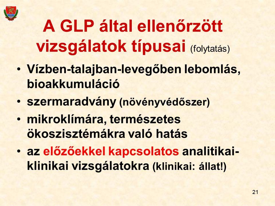 A GLP által ellenőrzött vizsgálatok típusai (folytatás)