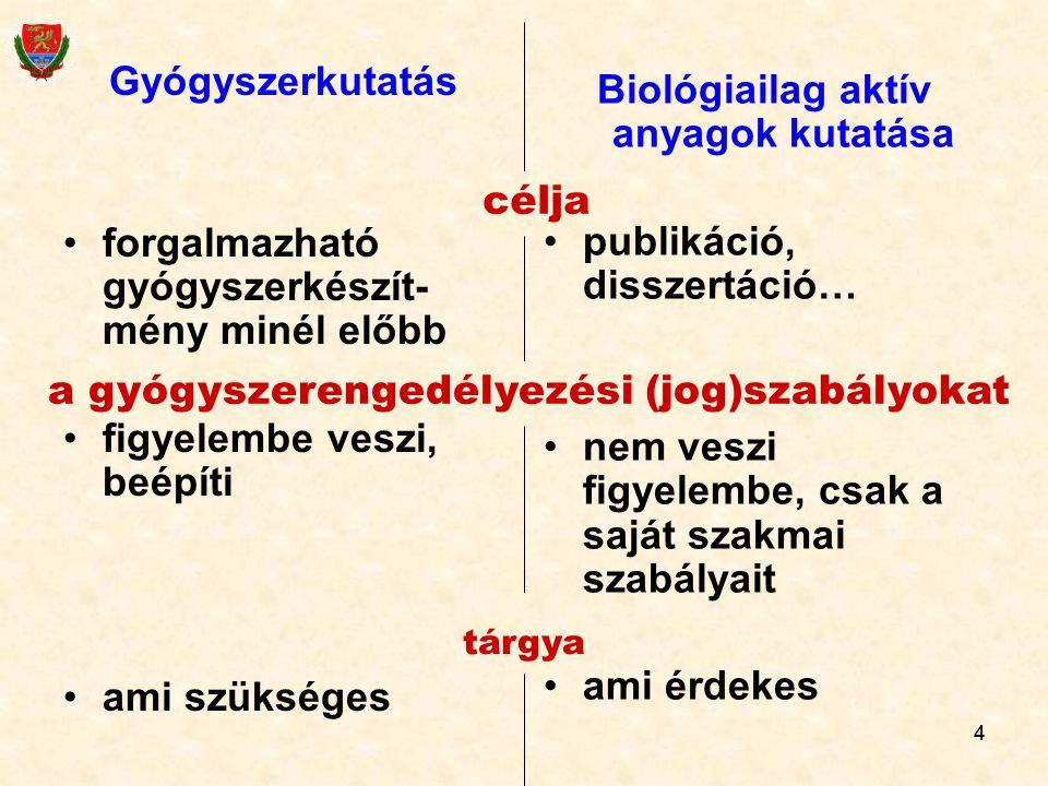 Biológiailag aktív anyagok kutatása