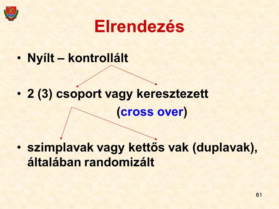 Elrendezés Nyílt – kontrollált 2 (3) csoport vagy keresztezett
