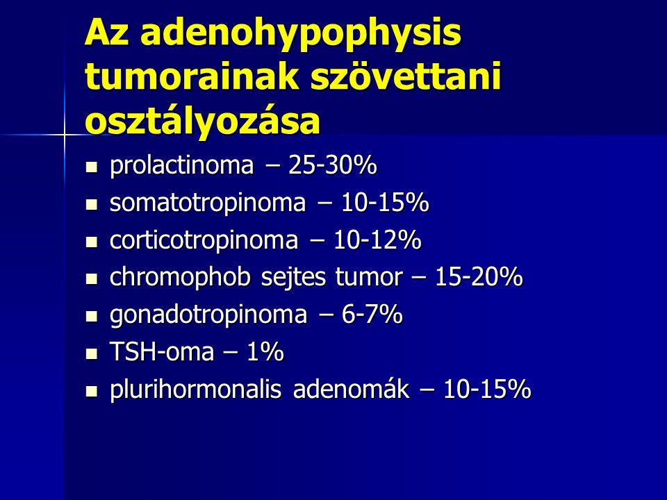 Az adenohypophysis tumorainak szövettani osztályozása