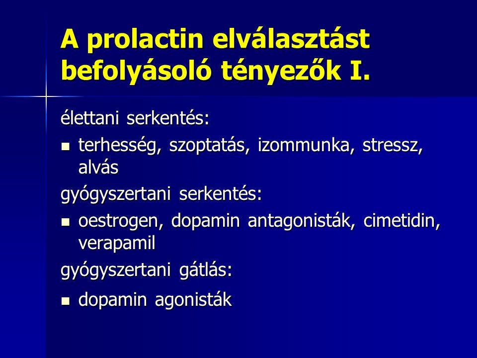 A prolactin elválasztást befolyásoló tényezők I.