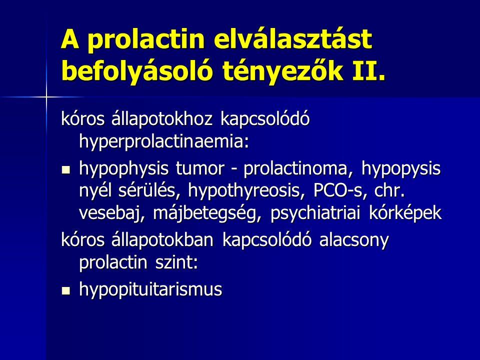 A prolactin elválasztást befolyásoló tényezők II.