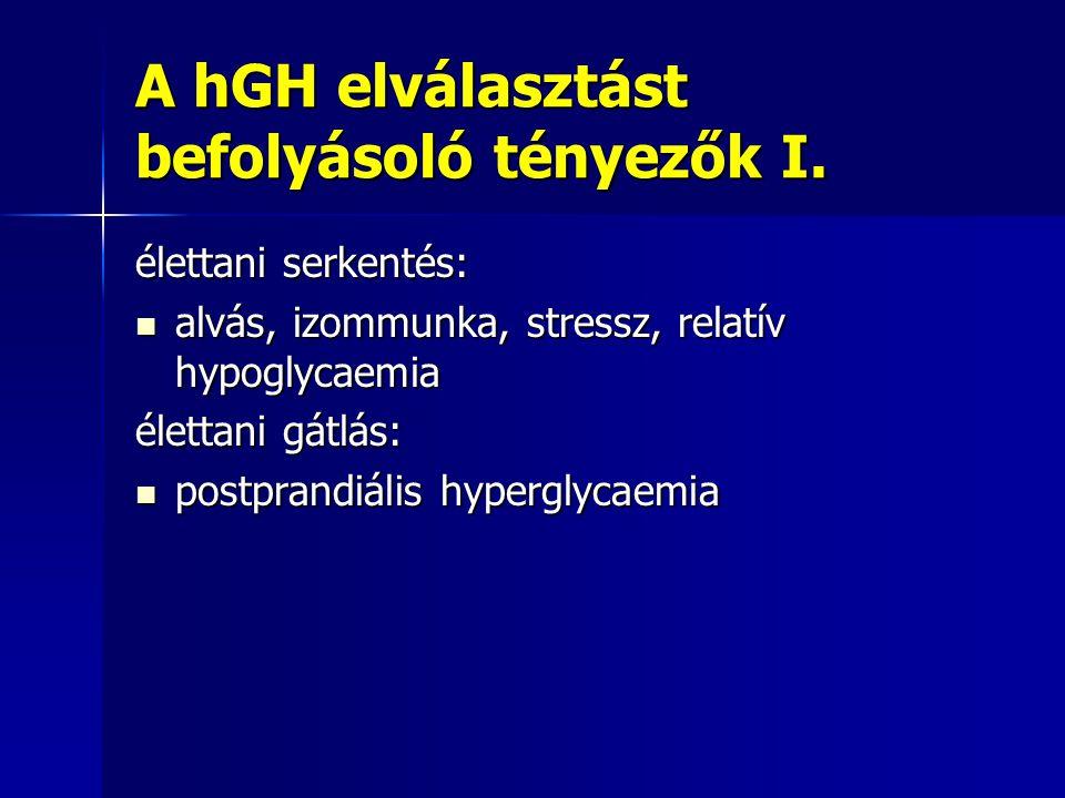 A hGH elválasztást befolyásoló tényezők I.