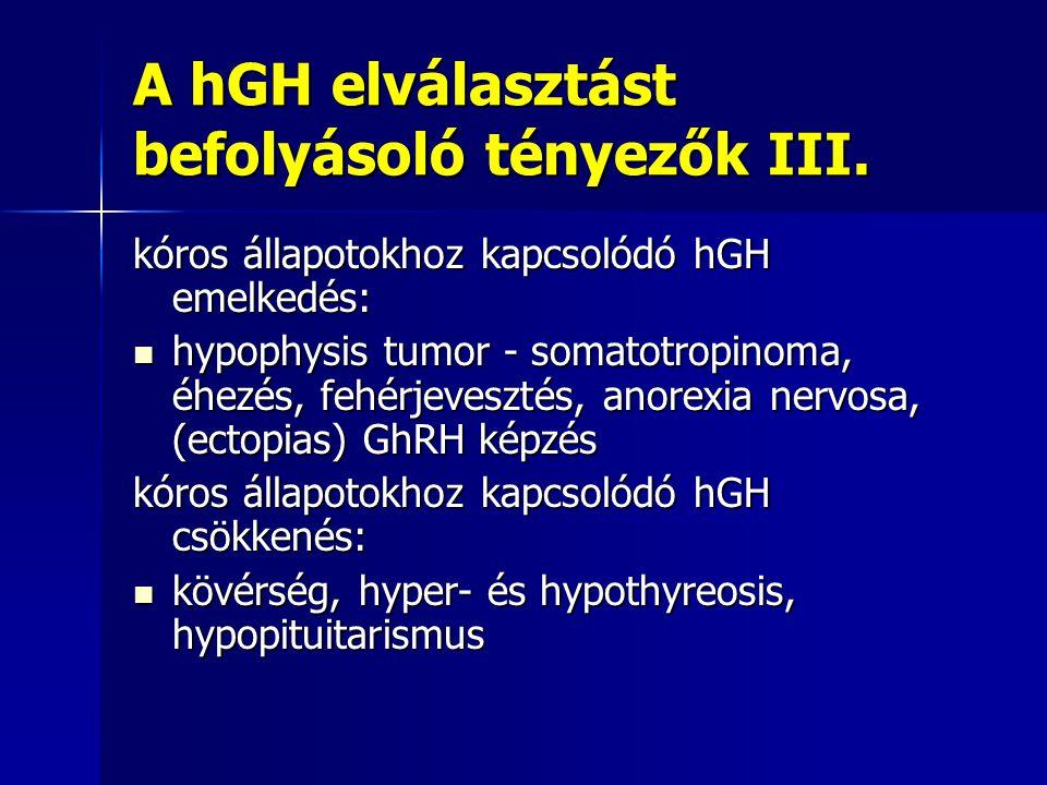 A hGH elválasztást befolyásoló tényezők III.