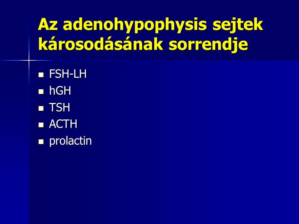 Az adenohypophysis sejtek károsodásának sorrendje