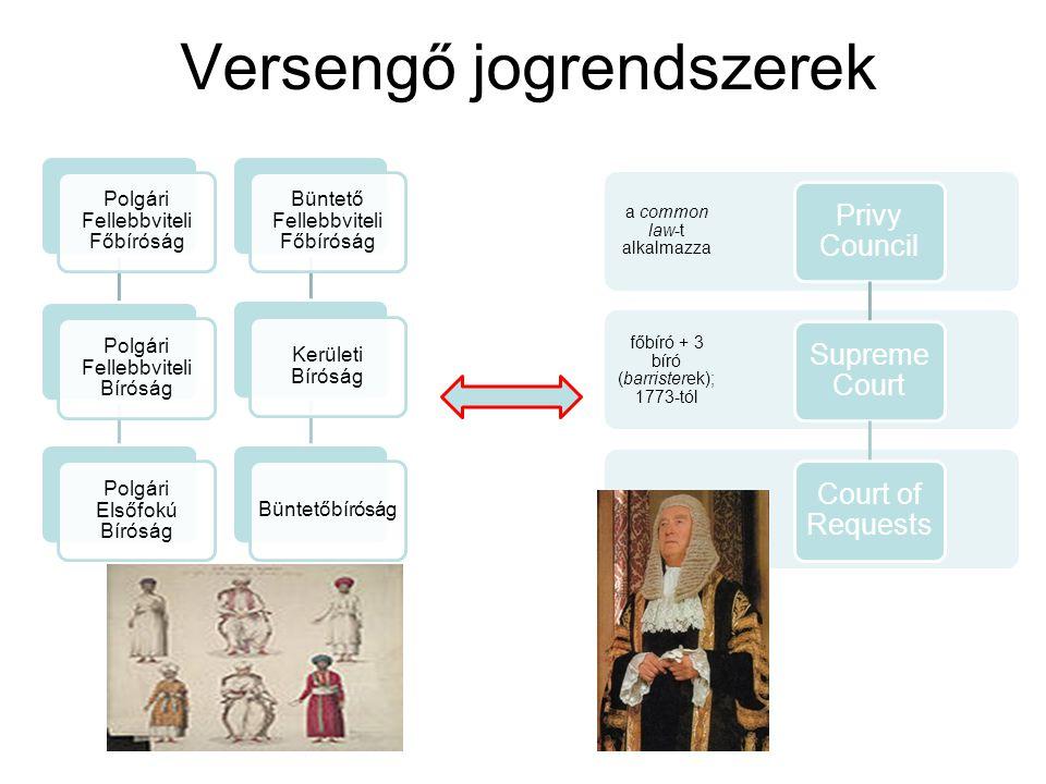 Versengő jogrendszerek